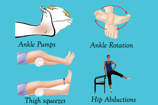 Exercise after Hip Replacement